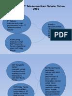 Kasus Audit PT Telekomunikasi Seluler Tahun 2002.pptx