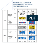New Plate Categories_Visual