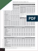 Principales Variables de SPP