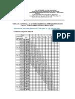 Tecnico-Administrativos Vencimento Basico _ Agosto de 2016