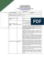 JUSTIFICACIÓN LEGAL PLANES DE EMERGENCIAS Diciembre de 2016