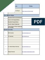 Chennai and Neighbouring University List