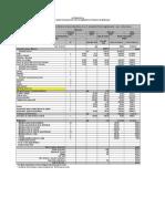 Cronogramas Excel Mercado Nuevo
