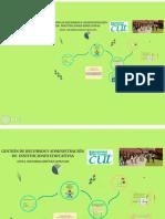 Esquema de Gestion Educativa -Pretzi- (4)