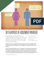 Cisgender Privilege Checklist