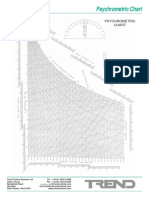trend-m24-t2.pdf