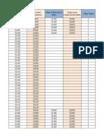 Base Establecimientos ChileDEIS MINSAL2015-02!04!2015