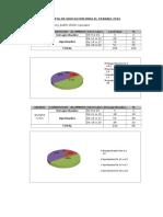 Informe Tecnico Pedagogico 2016 en Excel
