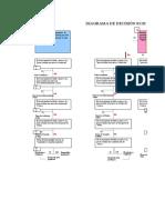 Cronograma Rcm Corte y Ensamble