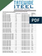 size steel plate.pdf