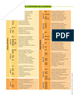 Cronología de la historia de la Iglesia.pdf
