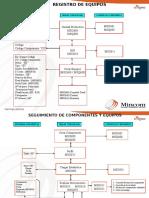 Diagramas de Entrenamiento Por Modulo - o&m