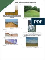 Basic Concept of Geomorphology