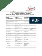 BAMIZA TOP 20 CHART 24 DEC 2016