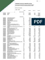 Precioparticularinsumotipovtipo2 Inst. Sanitarias