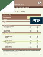 CA High School Graduation Rates