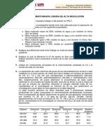 ejercicios HPLC.pdf