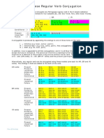 Portuguese Verb Cheat Sheet