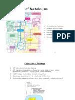 11. intergrasi metabolisme.pptx
