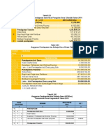 Tabel Pengeluaran Dan Penerimaan Desa