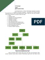 Analisis Pembiayaan Dan Kelembagaan Kec Cibatu