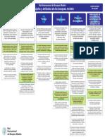 PA Framework s