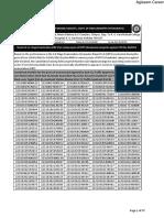 Kolkata NTPC 03-2015 Result