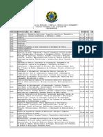 07. Concorrencia Edital-0125-2016 VCG PCD RN