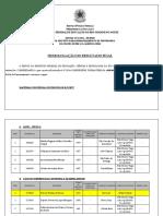 Homologacao Do Resultado Final_Edital 15_2016