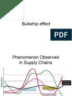 6 Bullwhip Effect