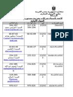 مستوردون مغاربة للبلاستيك المواد الأولية