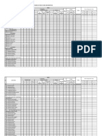 Form Profil SDMK 2010 Kab Kota