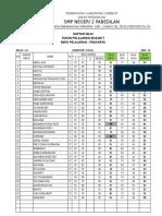 Nilai Prakarya Kelas 7_2016-2017 (Gasal)