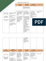 Scheme of Work Year One 2016