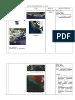 Katalog Interpretasi Penutup Lahan