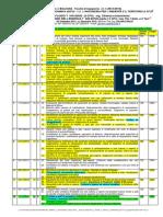 2012.02 Macchine a Fluido T Chimici & Ambientali 2012-13 Programma