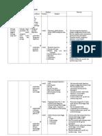 d. Intervensi, Implementasi, Evaluasi Ht Dan Ispa