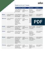 PLANIFICADOR COMIDAS DEL BEBÉ.pdf