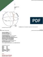 Positional Astronomy_ _br_the Alt-Az System