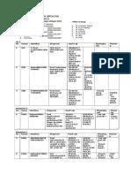 Maping Bedah Urologi Sabtu.docx