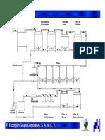 7.- Diagrama de Flujo Del Proceso de Floculacion Ionica