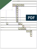 Concorrencia Em Projetos - Diagrama de Redes (PDM)