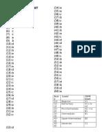 Enlish Level Placement Test Key