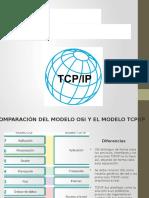 Aplicacion.tcp IP