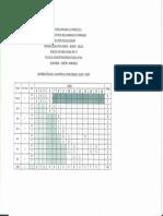 Matricula discriminada por edad y sexo. Guayabal..pdf