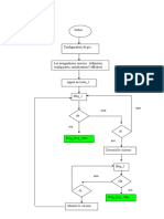 organigramme grafcet topologie