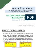 UNIDAD III Apalancamiento Operativo y Financiero