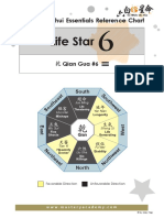 Feng Shui Essential Reference Chart - Life Star 6