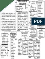 RESOLUCION DE CONFLICTOS 5°.pptx