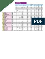 medical seats distribution-nation wide.pdf